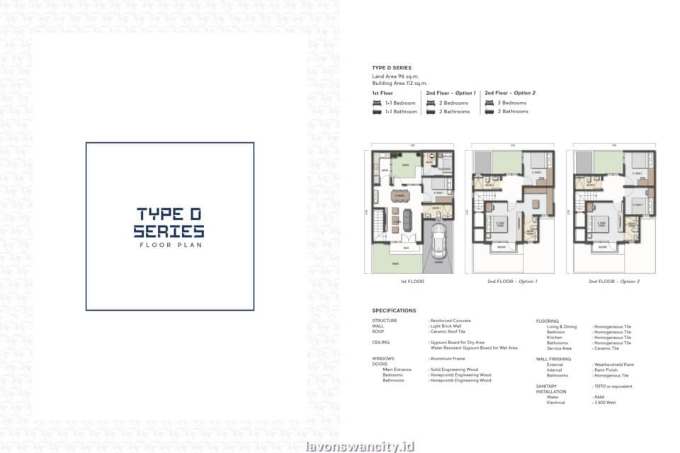 Denah Rumah Cluster Regalia D-Series