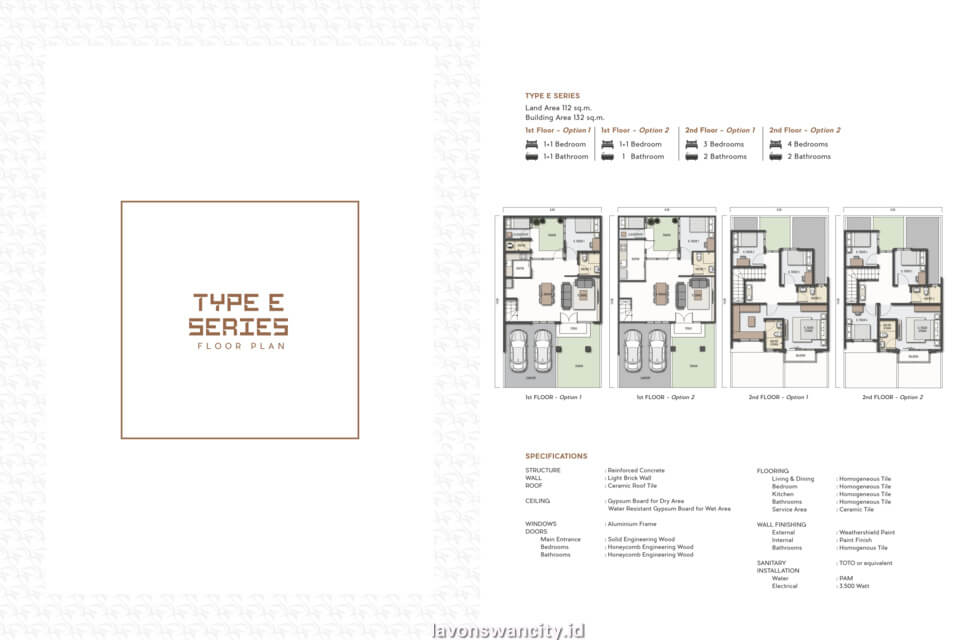 Denah Rumah Cluster Regalia E-Series