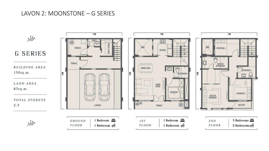 Denah Rumah Moonstone Lavon 2 Tipe G Series