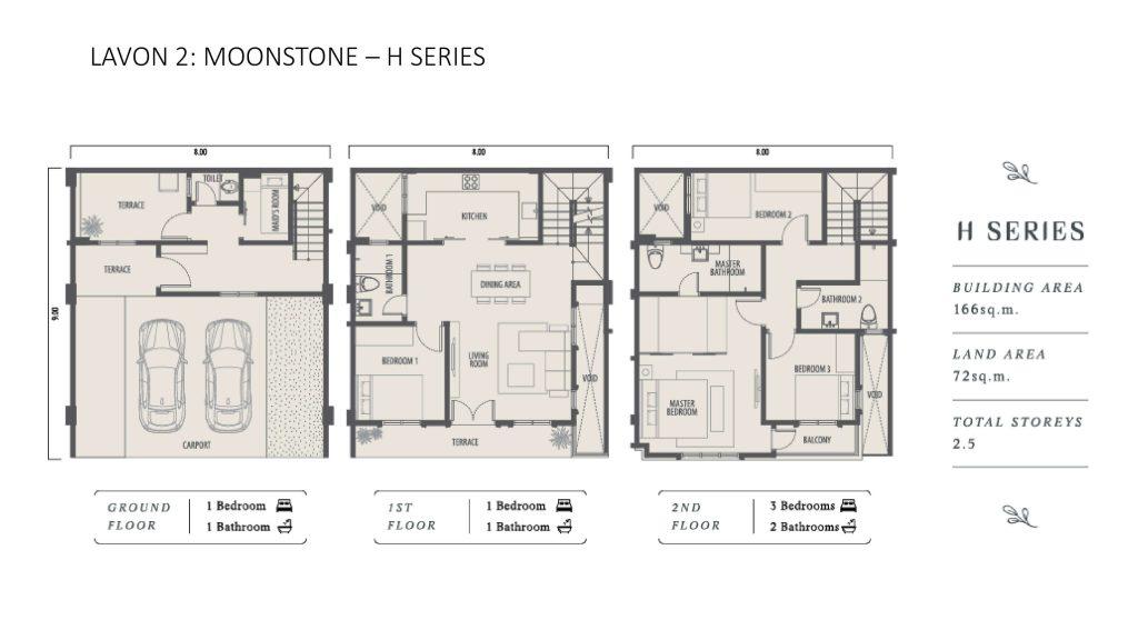 Denah Rumah Moonstone Lavon 2 Tipe H Series